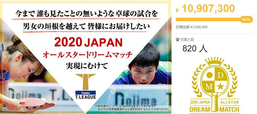 2020 Japan All-Star Game - Campanha de Financiamento